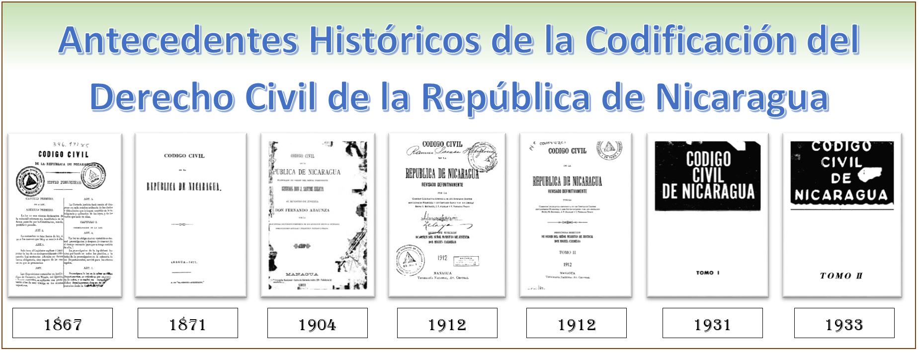 Antecedentes Históricos del Código Civil